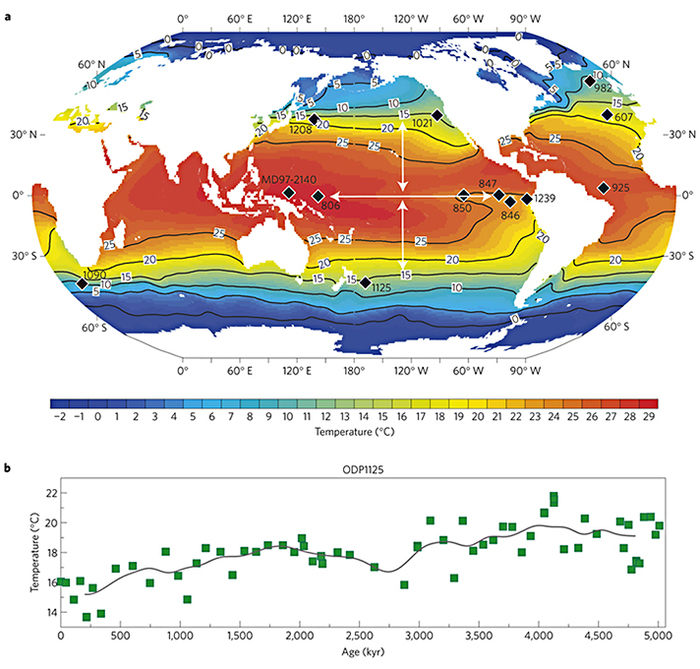 Ocean Temperatures Of The Past May Tell Us About Global Climate - Us-map-with-temperatures