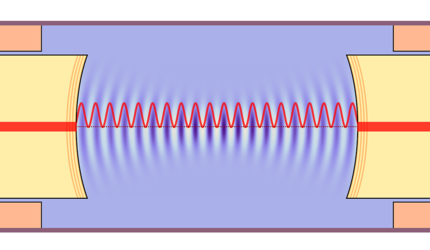 A diagram illustrating the effects of laser light on sound waves in liquid helium.