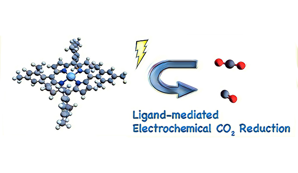 Illustration of conversion of CO2 into CO.