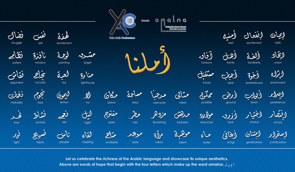 A poster for the Yale Arab Conference, depticting Arabic words of hope.