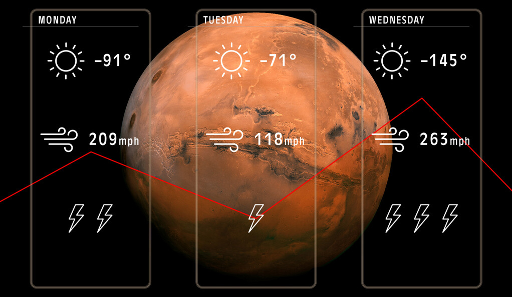 Weather app forecast superimposed over an image of Mars.