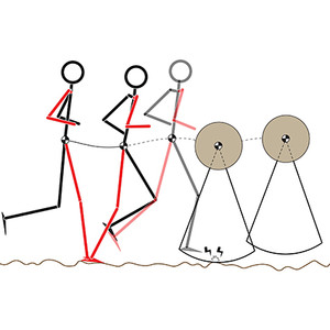 """A diagram demonstrating the process of """"swing-leg retraction"""" on uneven terrain."""