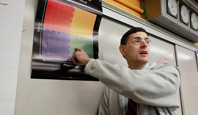 RULER high school teacher instructing classroom on the Mood Meter