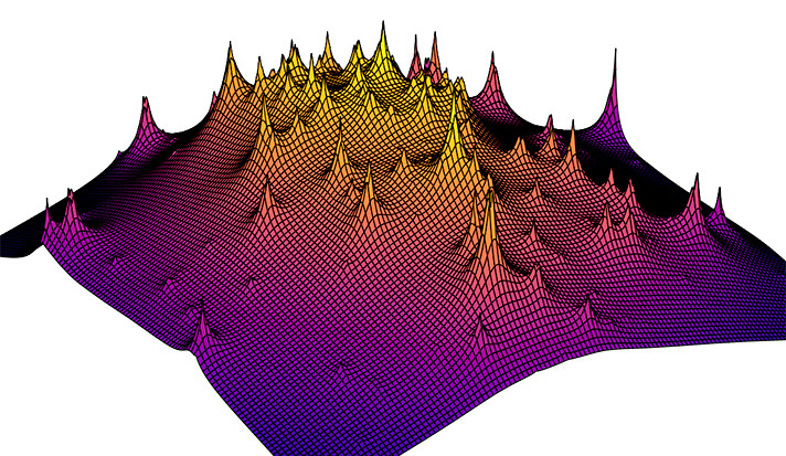 Detailed map of reconstructed dark matter clump distributions in a distant galaxy cluster, obtained from the Hubble Telescope.