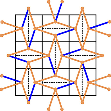 A complete dimer-cover lattice (orange lines) with vertices (orange dots) in the centres of the Shakti lattice rectangles