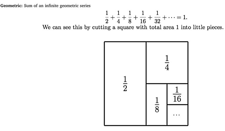 One of the four mathematical arguments used in the study, as it was displayed to participants.