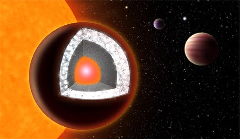 Illustration of the interior of 55 Cancri e