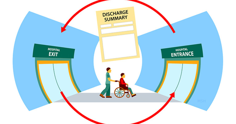 When Used Effectively, Discharge Summaries Reduce Hospital