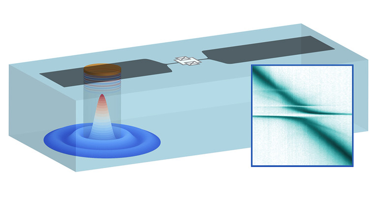 Quantum data takes a ride on sound waves